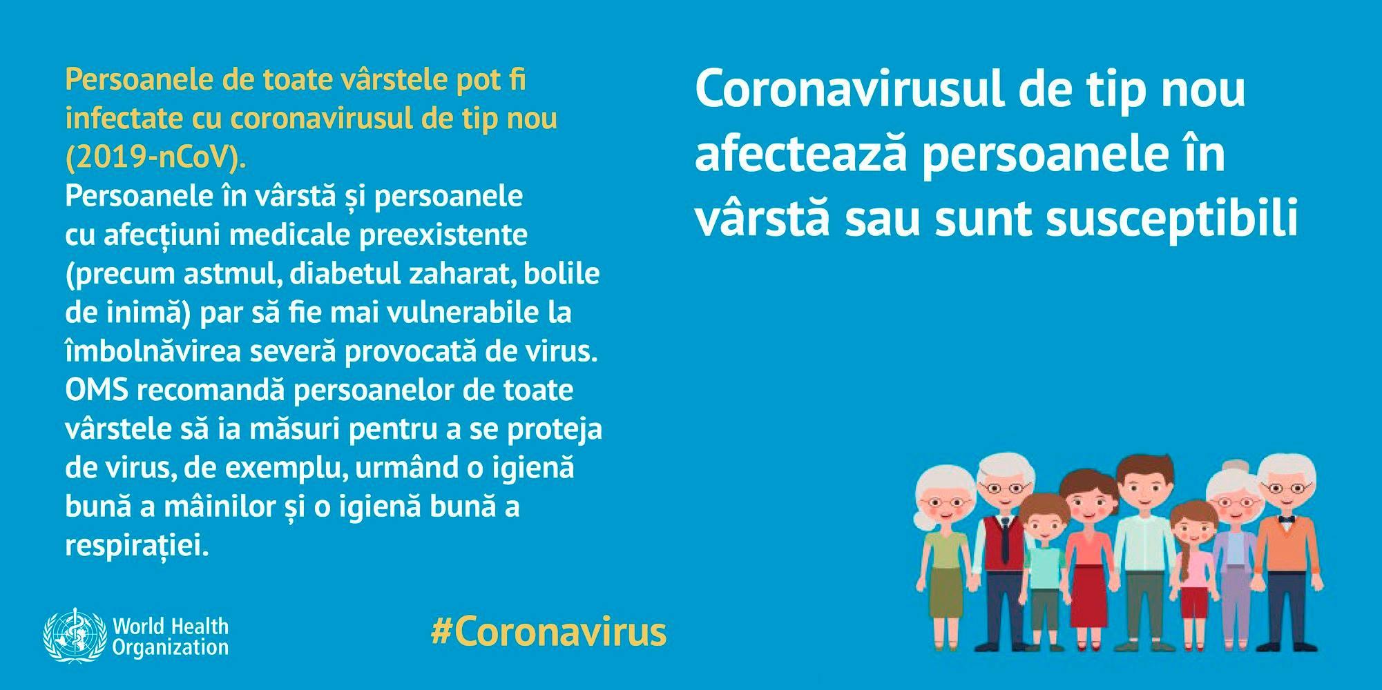 măsuri de prevenire pentru tip)